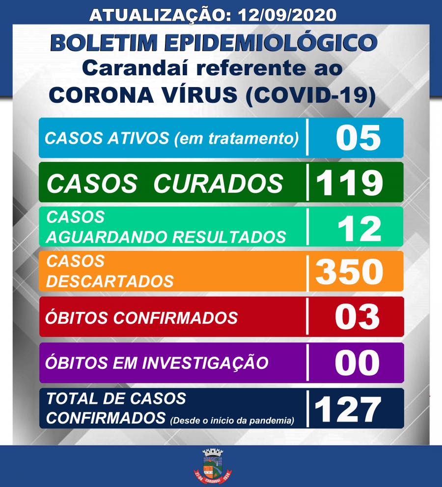 BOLETIM EPIDEMIOLÓGICO – 12/09/2020