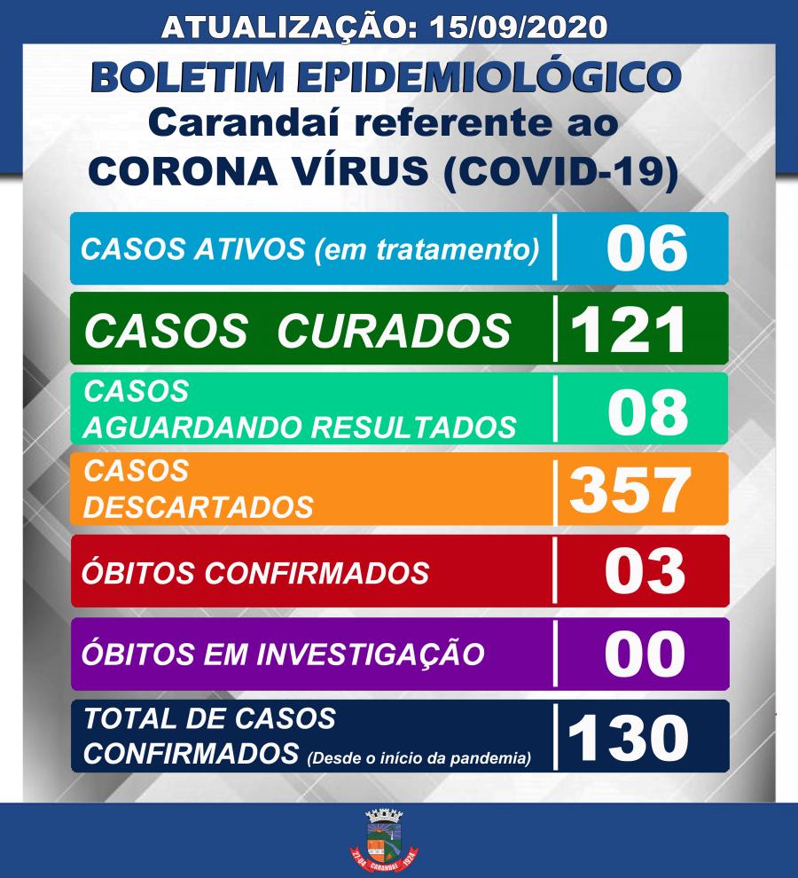BOLETIM EPIDEMIOLÓGICO – 15/09/2020